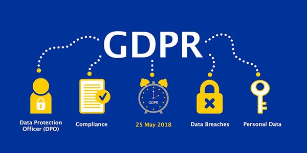 Dynamics Marketing 365 | 10 Questions about GDPR